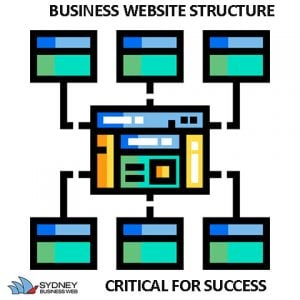 Business Website design Structure