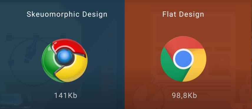 Flat vs skeuomorphic design